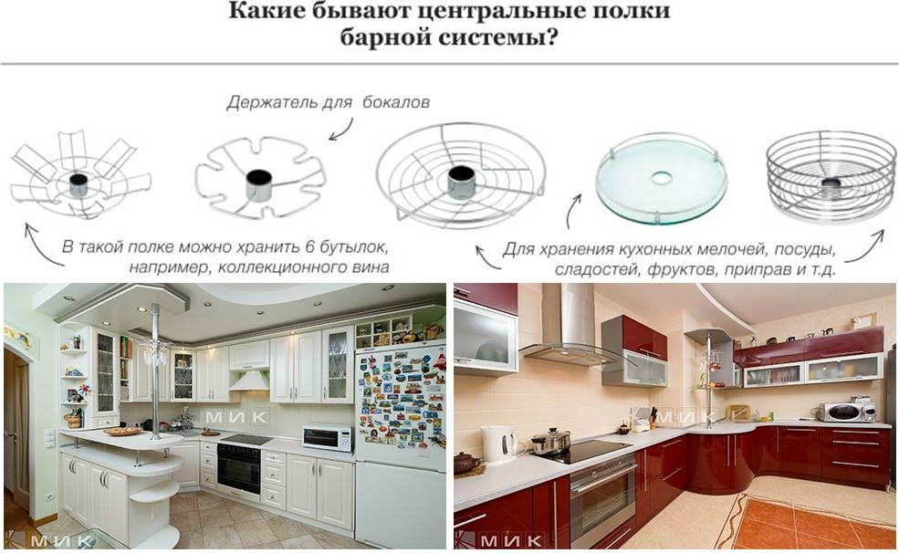 Центральные-полки-для-кухонной-барной-стойки