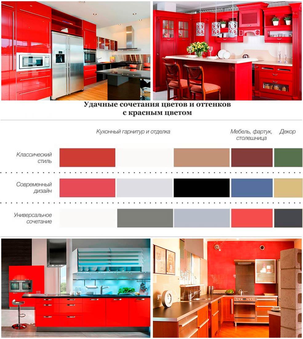 кухни-красного-цвета-фото