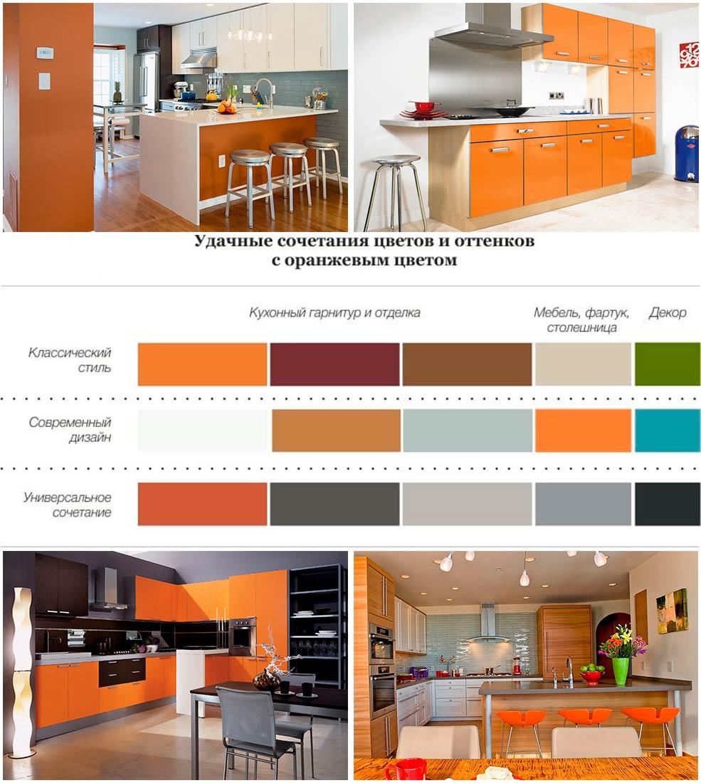 кухни-оранжевого-цвета