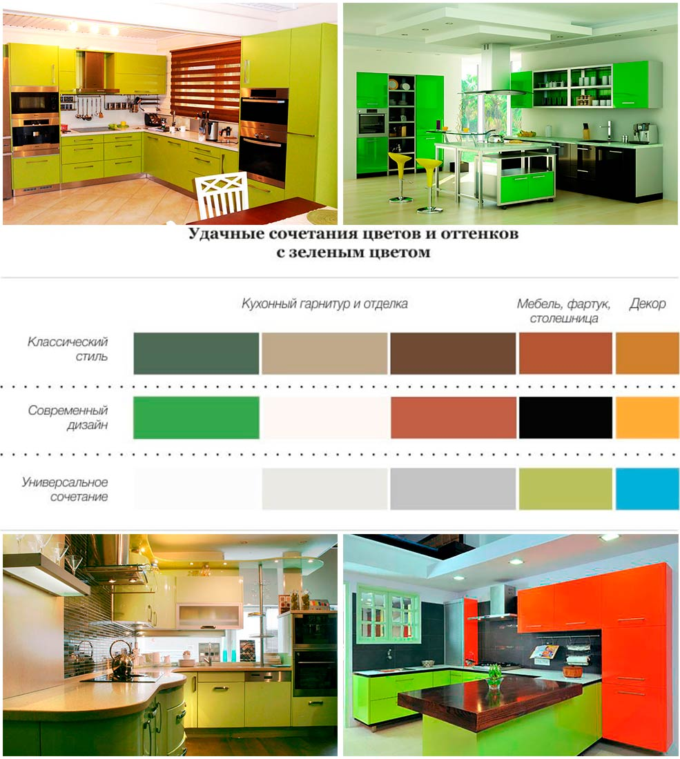 кухни-зелёного-цвета-фото