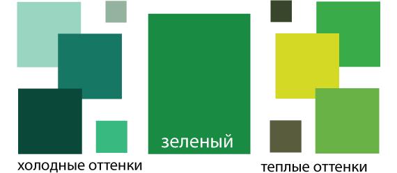 оттенки-зелёного